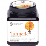 YouTheory Turmeric Advanced Formula turmeric supplement Review